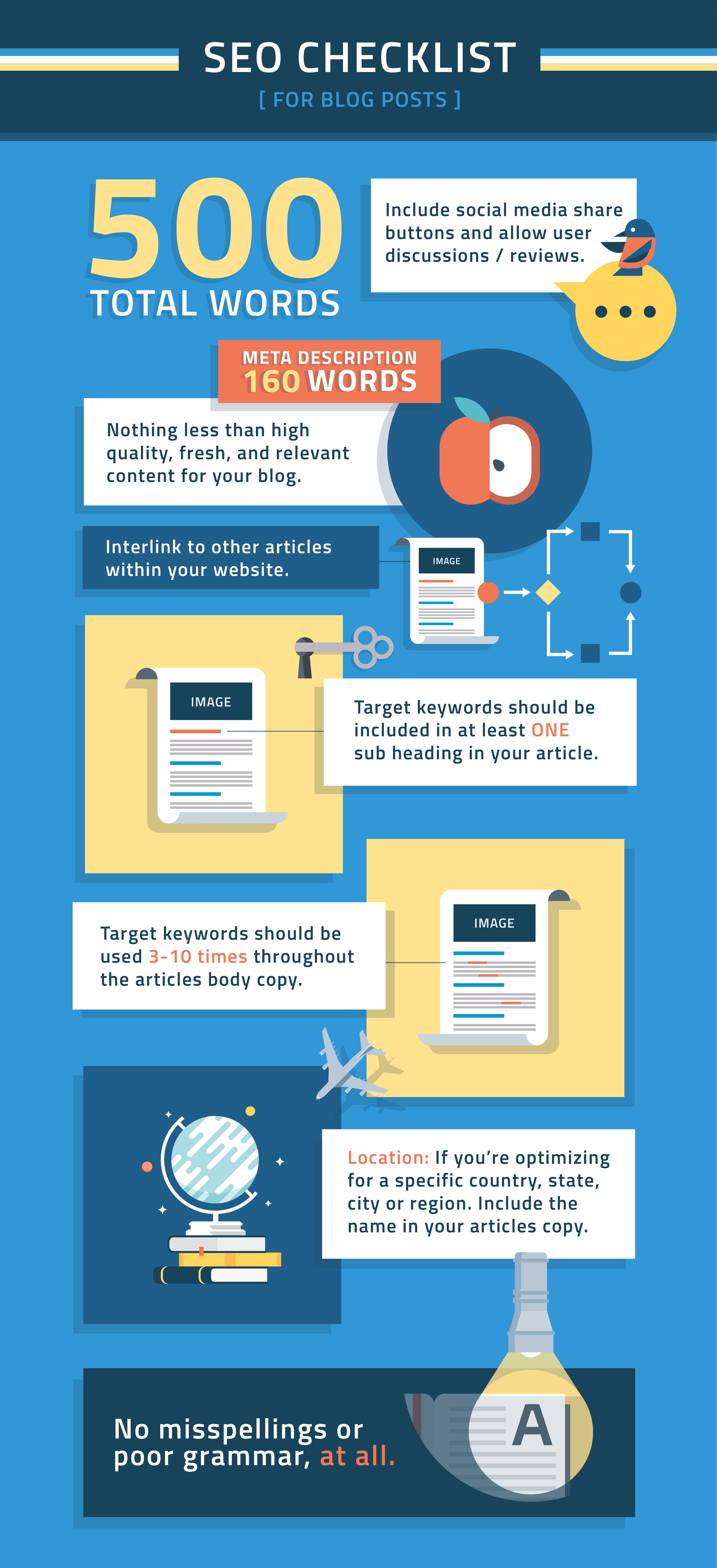 Benefits of Blogging for Business | Increase SEO Through